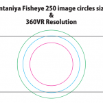 Concept of image circle size